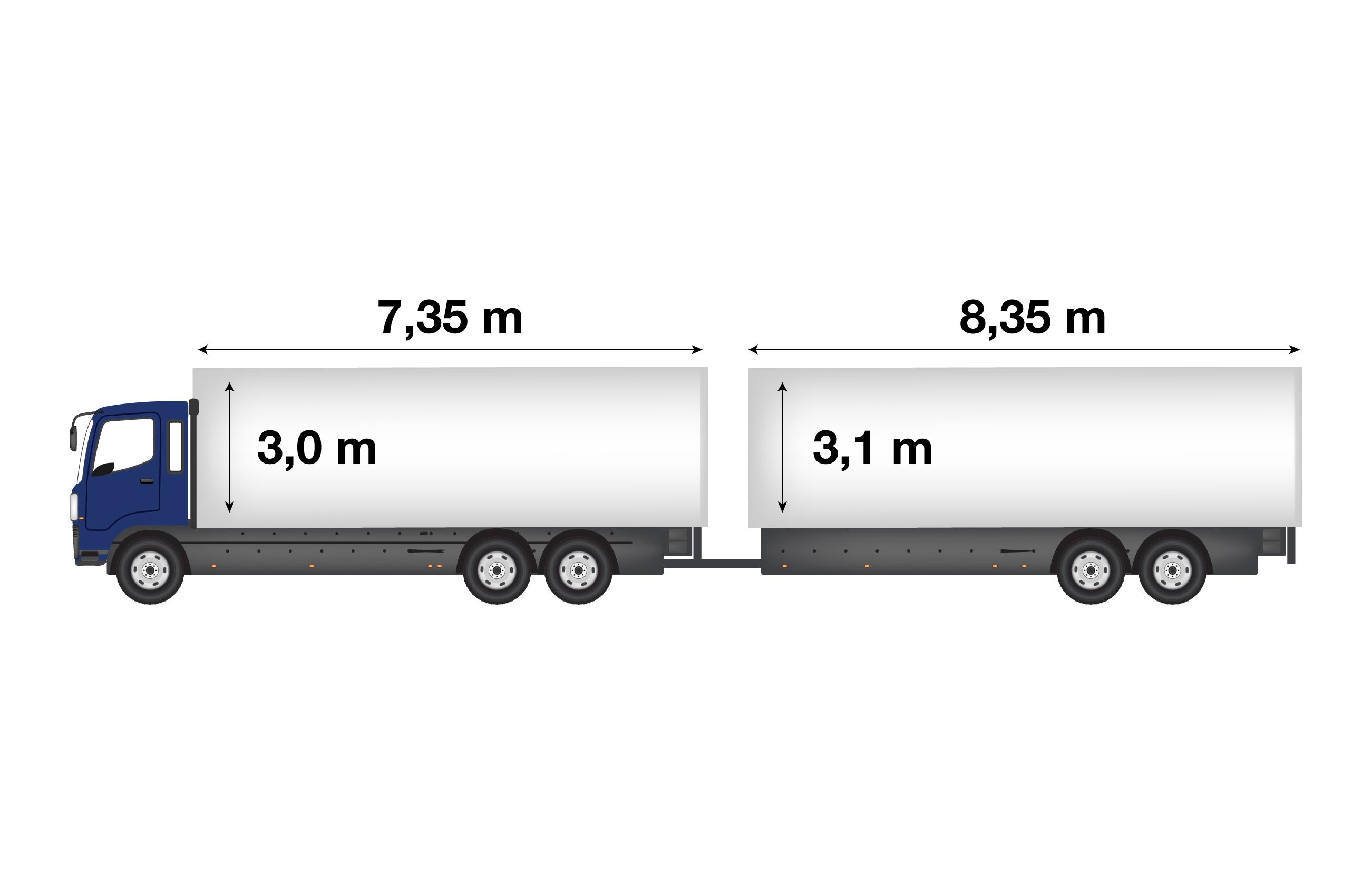 <p>Gran Volume (motrice 7,35 mt x 3,0 mt; rimorchio 3,1 mt x 8,35 mt)</p>