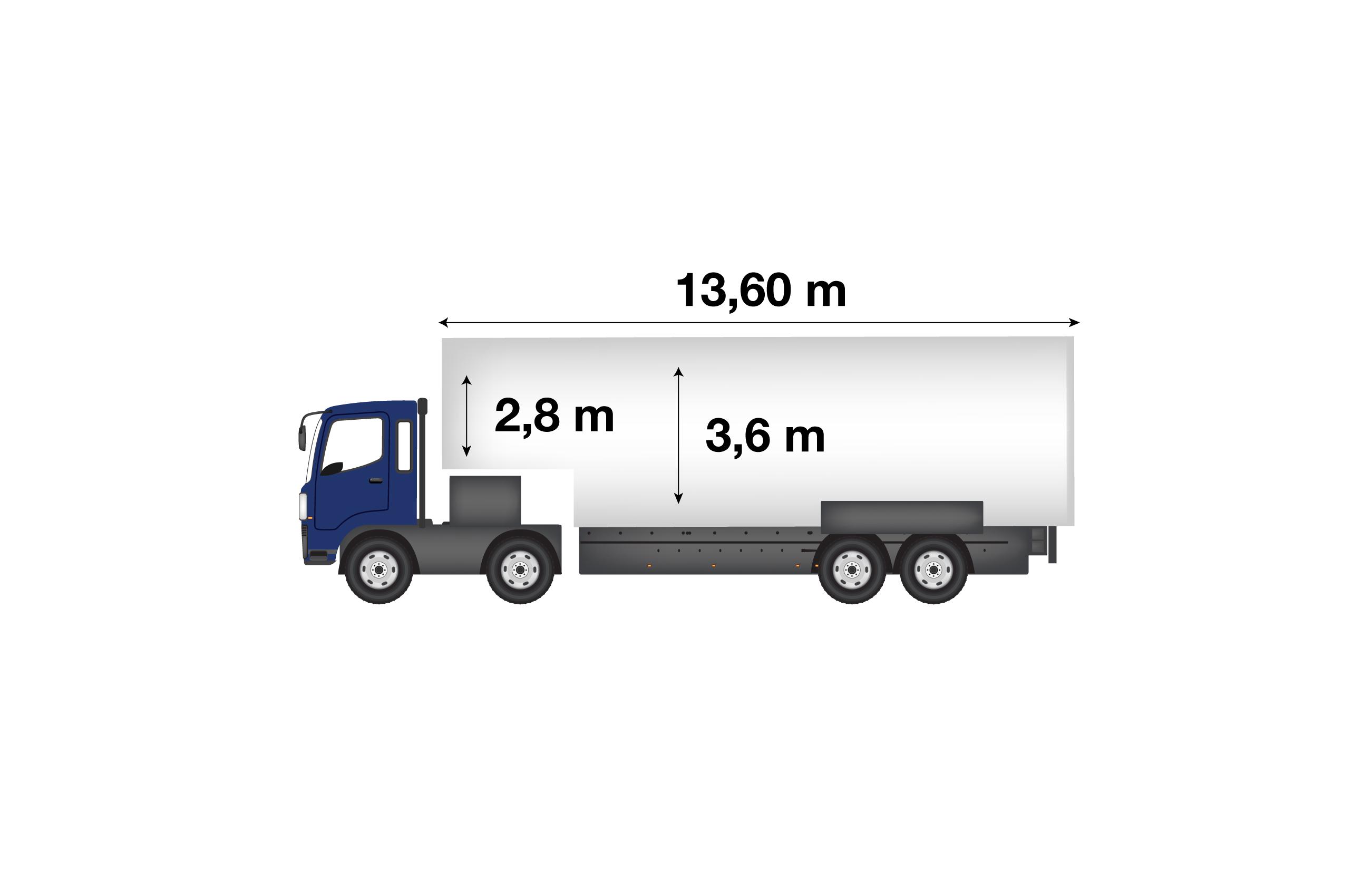 <p>Trasporti Fusti (piano 2,80 mt; piano abbassato 3,60 mt lunghezza 13,60 mt)</p>