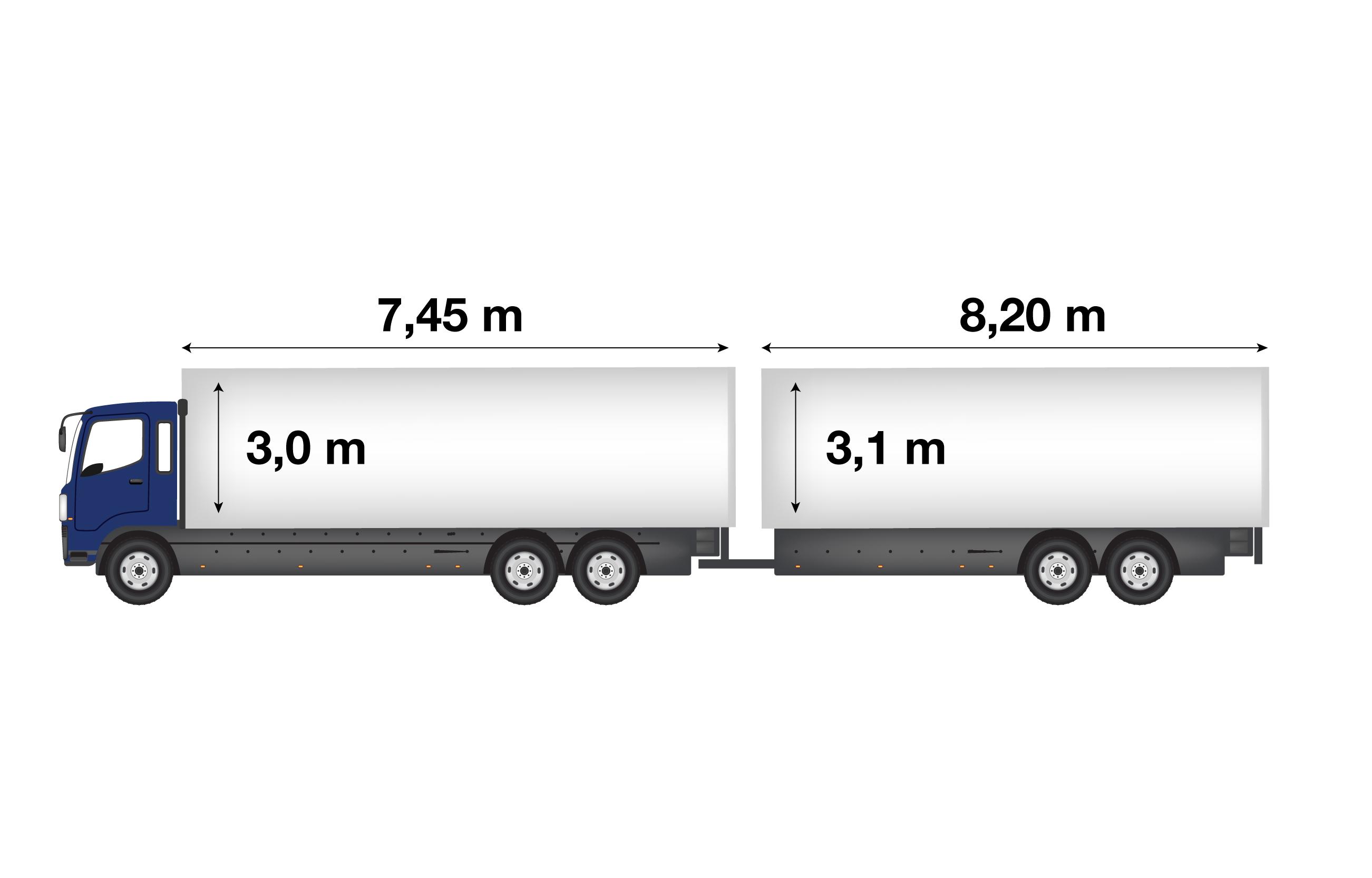 <p>Gran Volume (motrice 7,45 mt x 3mt; rimorchio 8,20 mt x 3.1 mt)</p>